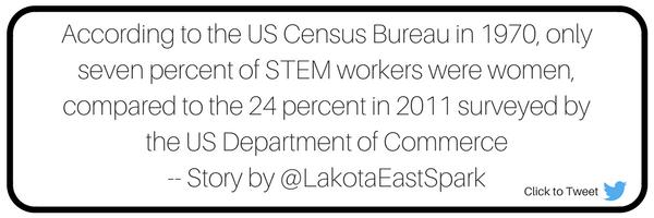 All STEM-med Up Story by Lexy Harrison Art by McKenna Lewis Women in STEM Engineering Engineer Science Technology Math Mathematics Lakota East Spark Newsmagazine Online