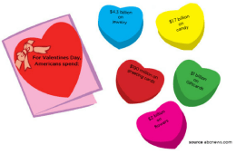 For the love of the money Valentine's Day Commercialization of Valentine's Day culture Origins of Valentine's Day Hallmark Holiday Lakota East Spark Newsmagazine Online Story by Jessica Jones Graphic by Leslie Hernandez