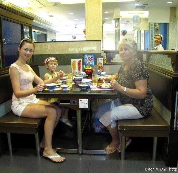 Кафе в ТЦ