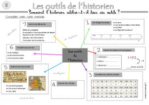 H0 Bis Les Outils De L Historien Lala Aime Sa Classe