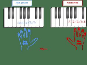 🎶 REINE DES NEIGES : Partition pour piano «libérée, délivrée»