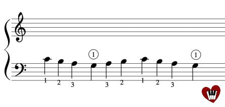 note de musique au piano