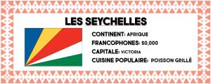 Francophone Countries Lesson Plans
