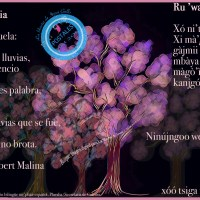 Las postales de Mónica: Hubert Malina