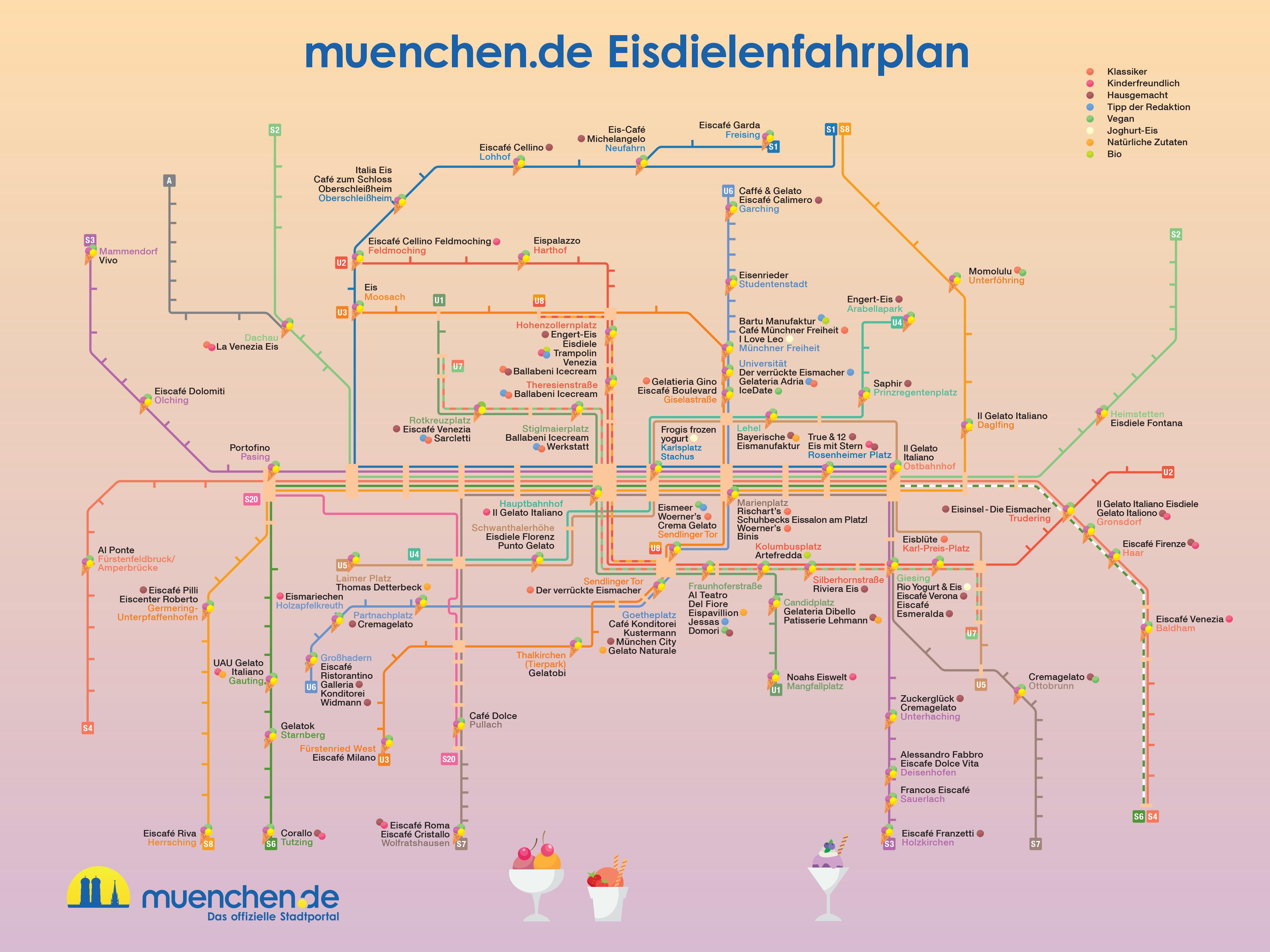 Eisdielen-Fahrplan_Web