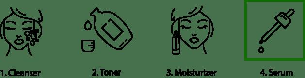 4th step serum