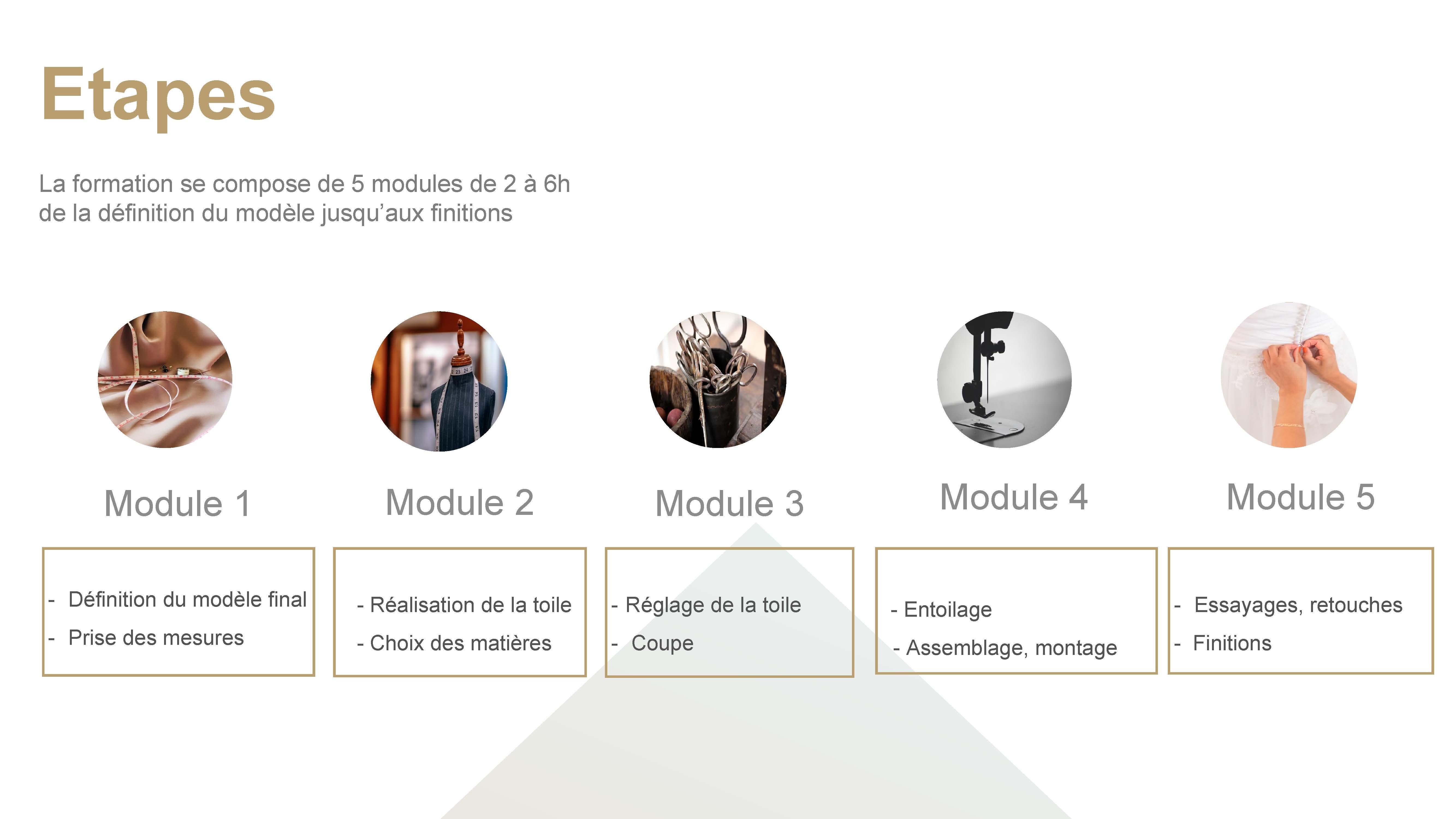 Formation-robe-de-mariée_Page_03.jpg