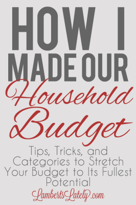 Great resource if you're planning a personal or household budget!