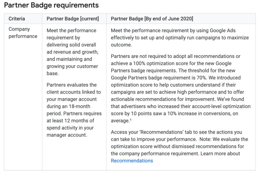 June 2020 Google Ads Partner Badge Requirements
