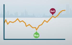 Không dễ để mua thấp bán cao trong thị trường chứng khoán