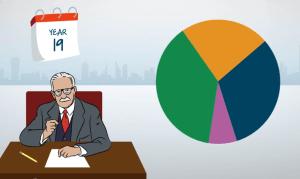 Chiến lược chơi Stocks theo chu kỳ kinh tế suy thoái
