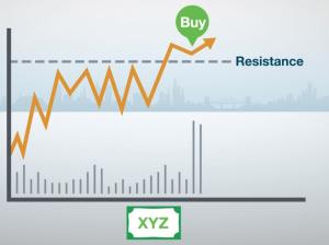mua cổ phiếu theo Resistance và Volume