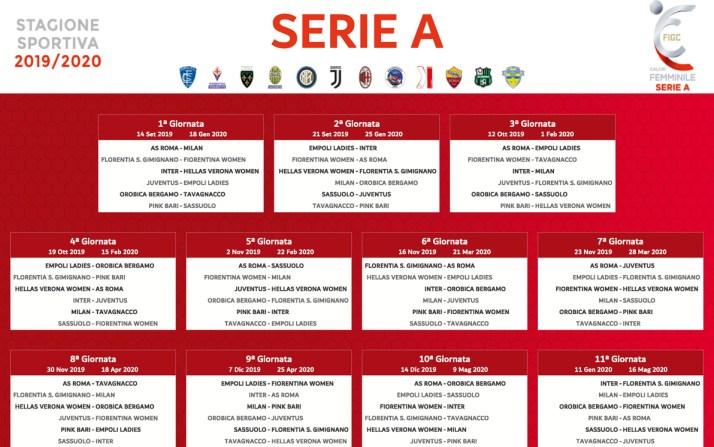 Serie A Calcio Femminile Dopo Il 3 3 Contro Il Sassuolo La Pink Bari Cerca Il Riscatto Contro Il Tavagnacco La Mia Puglia