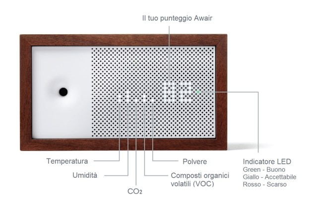 Awair Misuratore CO2 casa