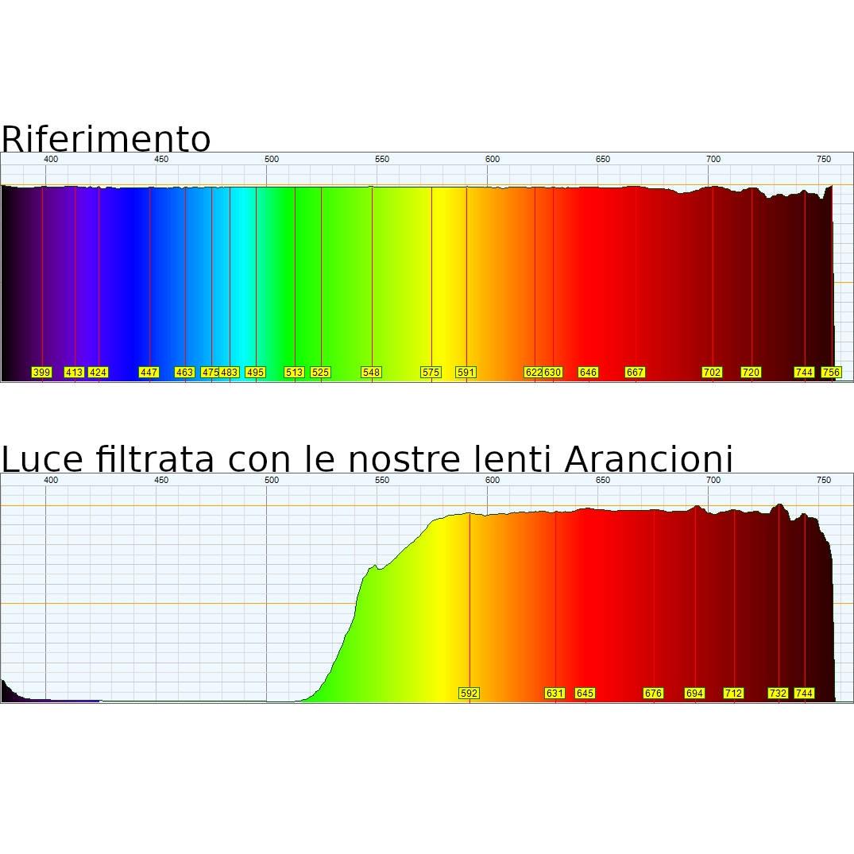Spettrometro Lenti Arancioni rif