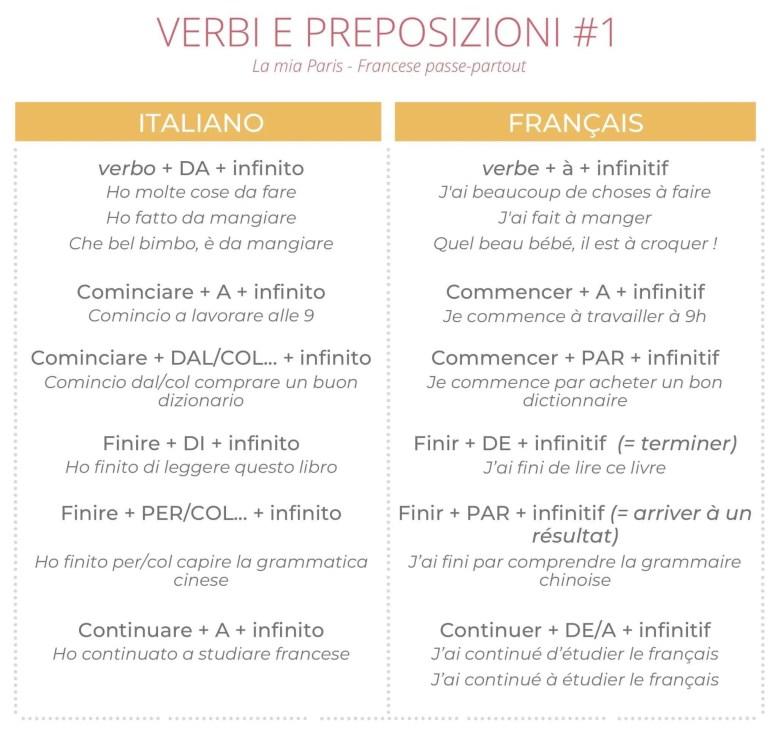 Verbi-e-preposizioni-1 recap