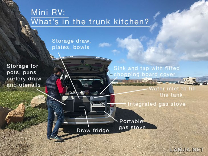 trunkkitchen_mini_rv