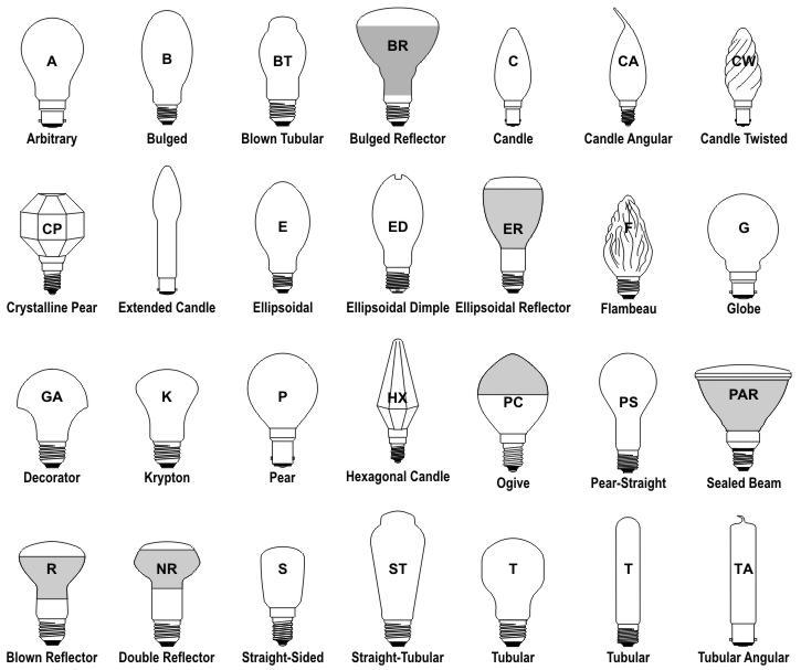 C Type Light Bulb
