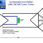 LMS outrigger-footprint-dimensions-with-extensions-front-and-rear-rev