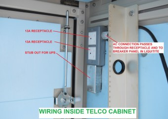 WIRING-INSIDE-TELCO-CABINET