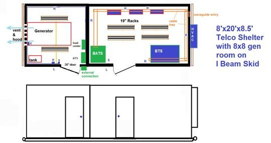 Shelter Generator Combo Units Landa Mobile Systems