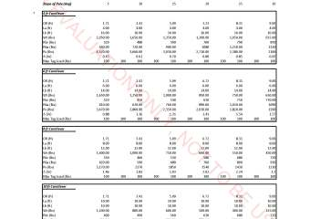 GP20 Special Load Charts (5-14-18) unstamped_Page_4