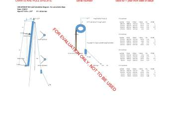GP30_20 ft HD load chart w-1.3 Impact Factor – unstamped_Page_2