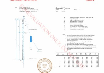 PT24-91 Load Charts (6-9-17) Stamped_Page_4