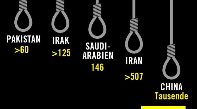 Gegen die Todesstrafe