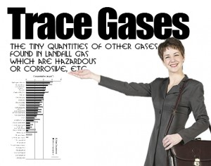 Trace gases in landfill gas