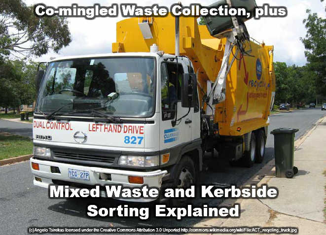 Recyclates Co-mingled Waste Collection