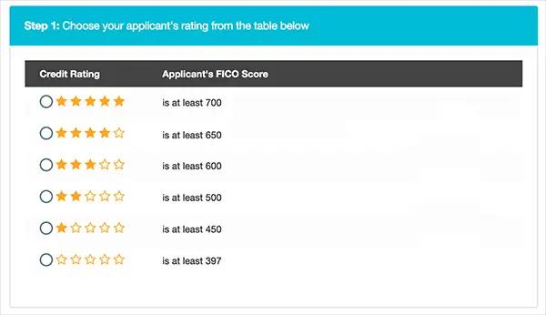 RentPrep tenant screening credit score range