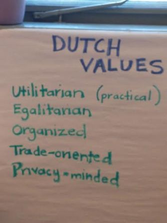 dutch value framework