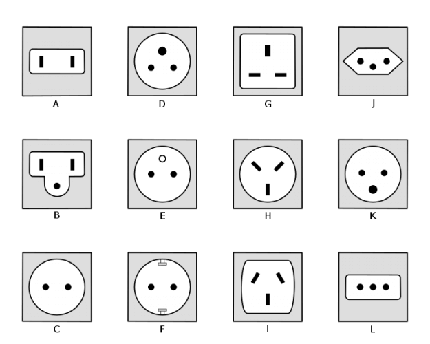 Different plug types that your adapter must support