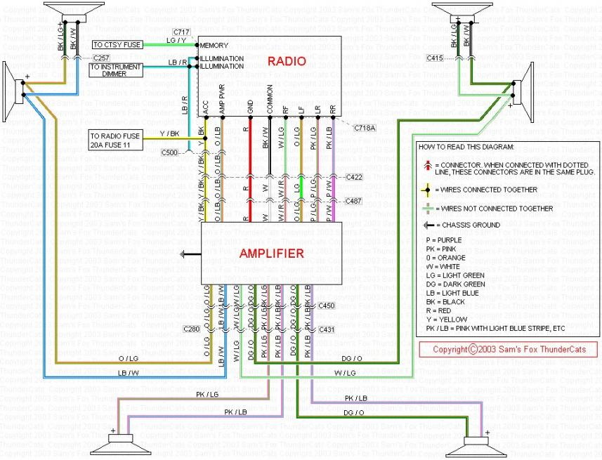 toyota wiring diagram color codes toyota image wiring diagram color codes the wiring diagram on toyota wiring diagram color codes