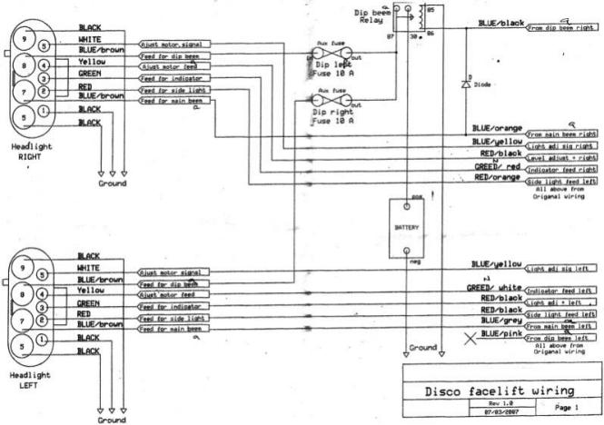 land rover defender wiring diagram land image defender wiring diagram 200tdi defender image on land rover defender wiring diagram