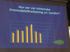 Endast 55% av osten vi äter tillverkas i Sverige - resten importeras.