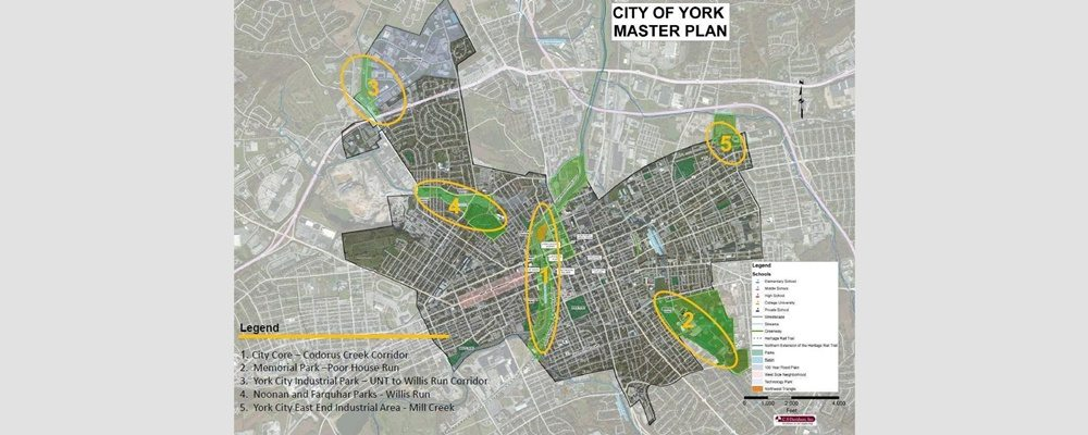 York City Watershed Action Plan