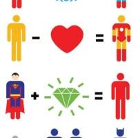 Matemàtiques = superherois i vilans