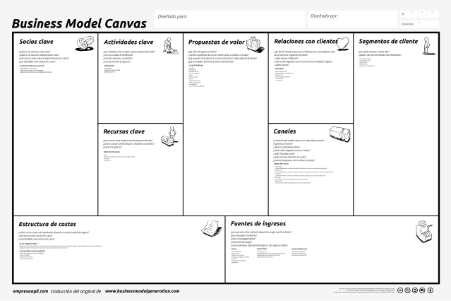 EBDLN-Business-Model-Canvas-lanegreta