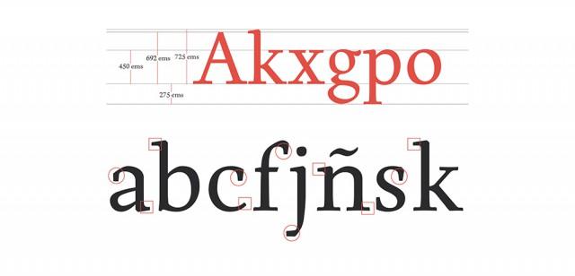 EBDLN-Born-typeface-tipografia-3