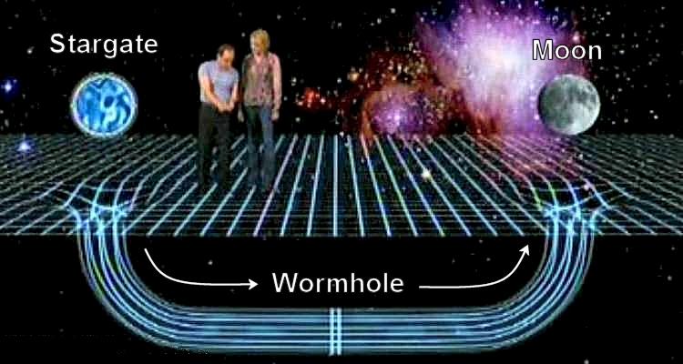Wormhole berdasarkan gambaran Film Stargate SG1