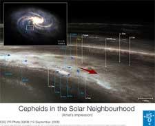 Bintang variabel Cepheid di galaksi Bima Sakti. Kredit : ESO
