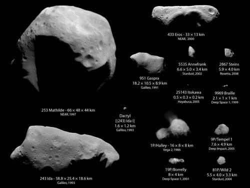 Perbandingan asteroid dan komet di Tata Surya. Kredit: NASA