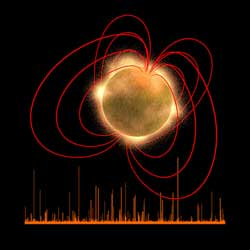 Ilustrasi Magnetar. Kredit :NASA, SGR0501+4516 burst data