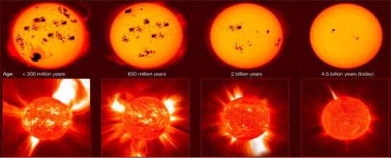 Kondisi Matahari dalam usia yang berbeda. Kredit : IAU / Guinan