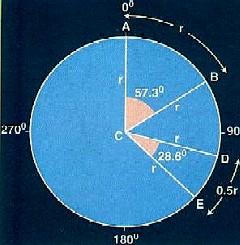 Bagaimana menentukan massa jarak bintang langitselatan