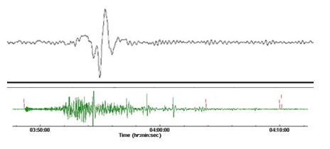 Gambar 2. Rekaman gelombang seismik (atas) dan infrasonik (bawah) dalam Peristiwa Siberia. Sumber: USGS & CTBTO, 2013.