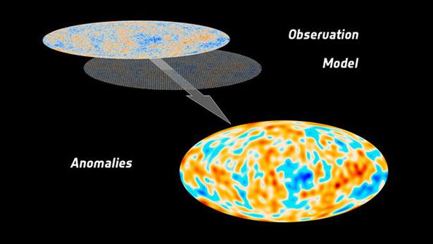 Anomali yang dilihat Planck. Kredit: ESA & Planck Collaboration