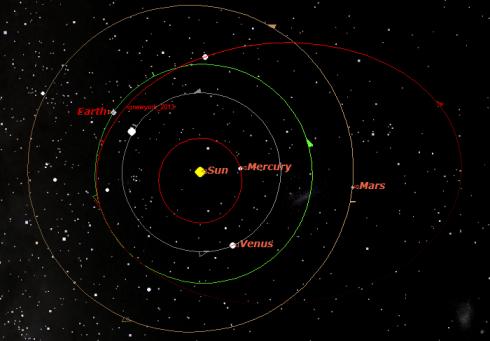 Gambar 3. Perbandingan orbit miniasteroid yang melintas di atas New York pada 22 Maret 2013 terhadap orbit empat planet terdalam di tata surya kita. Nampak orbit miniasteroid jauh lebih lonjong dan membentang di antara orbit Bumi hingga kawasan Sabuk Asteroid Utama.  Sumber: Sudibyo, 2013 dengan basis Starry Night.